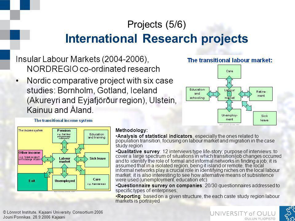 © Lönnrot Institute, Kajaani University Consortium 2006 Jouni Ponnikas, 28.9.2006 Kajaani Projects (5/6) International Research projects Insular Labou