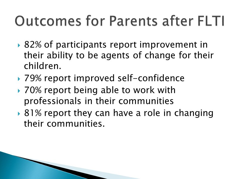  82% of participants report improvement in their ability to be agents of change for their children.  79% report improved self-confidence  70% repor