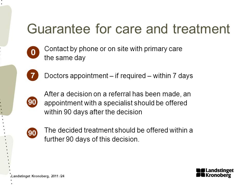 Landstinget Kronoberg, 2011 /24 Guarantee for care and treatment Contact by phone or on site with primary care the same day Doctors appointment – if required – within 7 days After a decision on a referral has been made, an appointment with a specialist should be offered within 90 days after the decision The decided treatment should be offered within a further 90 days of this decision.