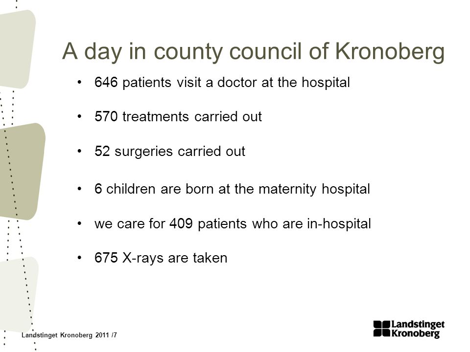Landstinget Kronoberg 2011 /7 A day in county council of Kronoberg 646 patients visit a doctor at the hospital 570 treatments carried out 52 surgeries carried out 6 children are born at the maternity hospital we care for 409 patients who are in-hospital 675 X-rays are taken