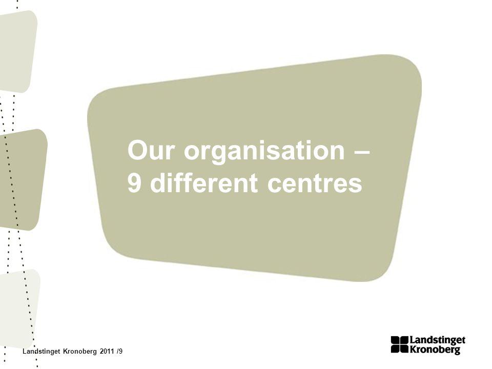 Landstinget Kronoberg 2011 /9 Our organisation – 9 different centres