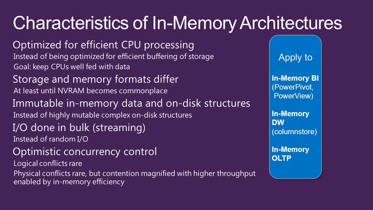 Apply to In-Memory BI (PowerPivot, PowerView) In-Memory DW (columnstore) In-Memory OLTP Apply to In-Memory BI (PowerPivot, PowerView) In-Memory DW (columnstore) In-Memory OLTP