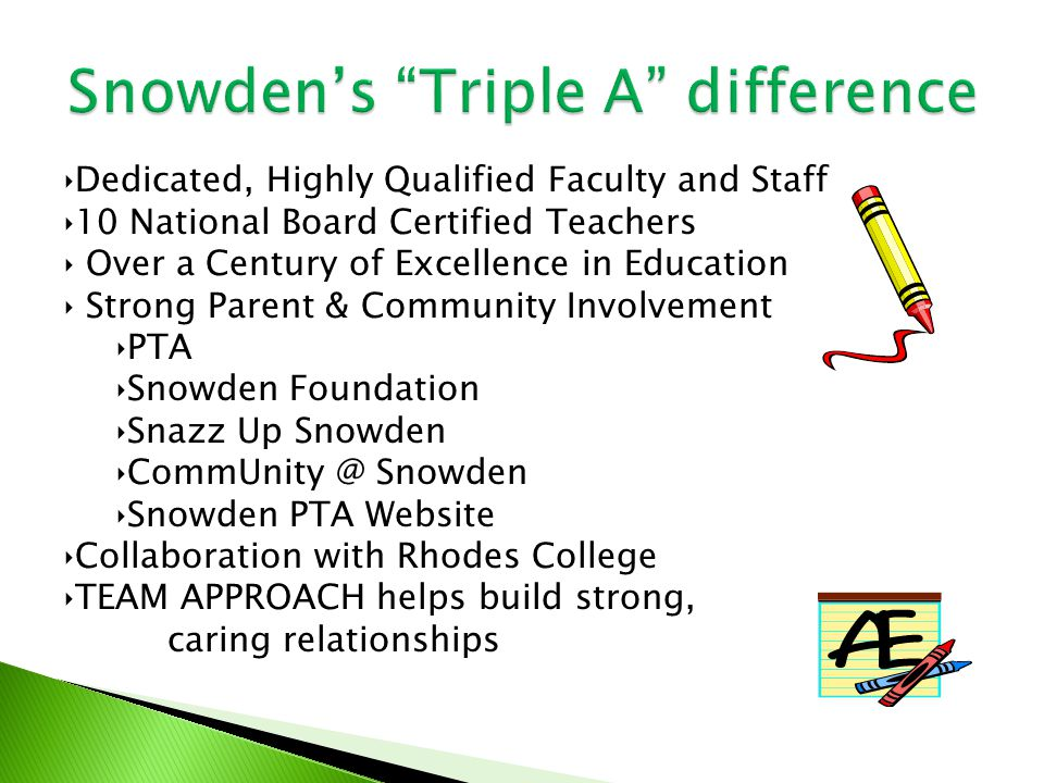 ‣Dedicated, Highly Qualified Faculty and Staff ‣10 National Board Certified Teachers ‣ Over a Century of Excellence in Education ‣ Strong Parent & Community Involvement ‣PTA ‣Snowden Foundation ‣Snazz Up Snowden ‣CommUnity @ Snowden ‣Snowden PTA Website ‣Collaboration with Rhodes College ‣TEAM APPROACH helps build strong, caring relationships