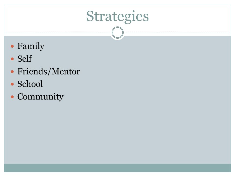 Strategies Family Self Friends/Mentor School Community