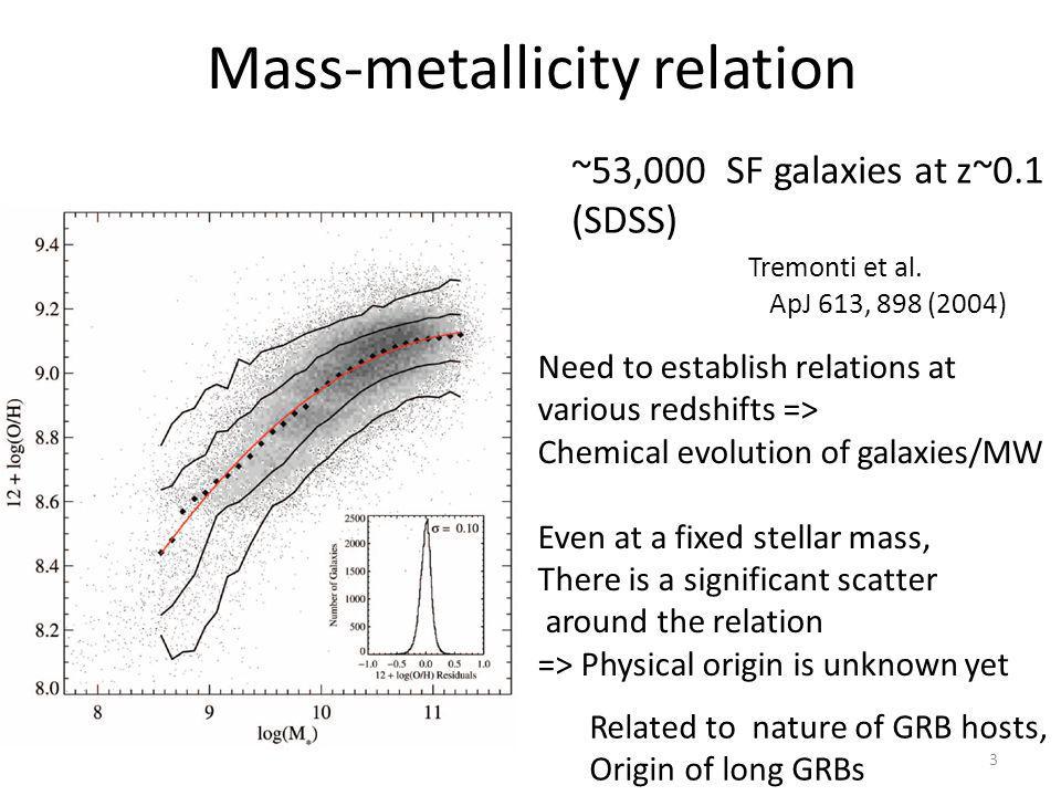 Evolution of mass-metallicity relation Mannucci et al.