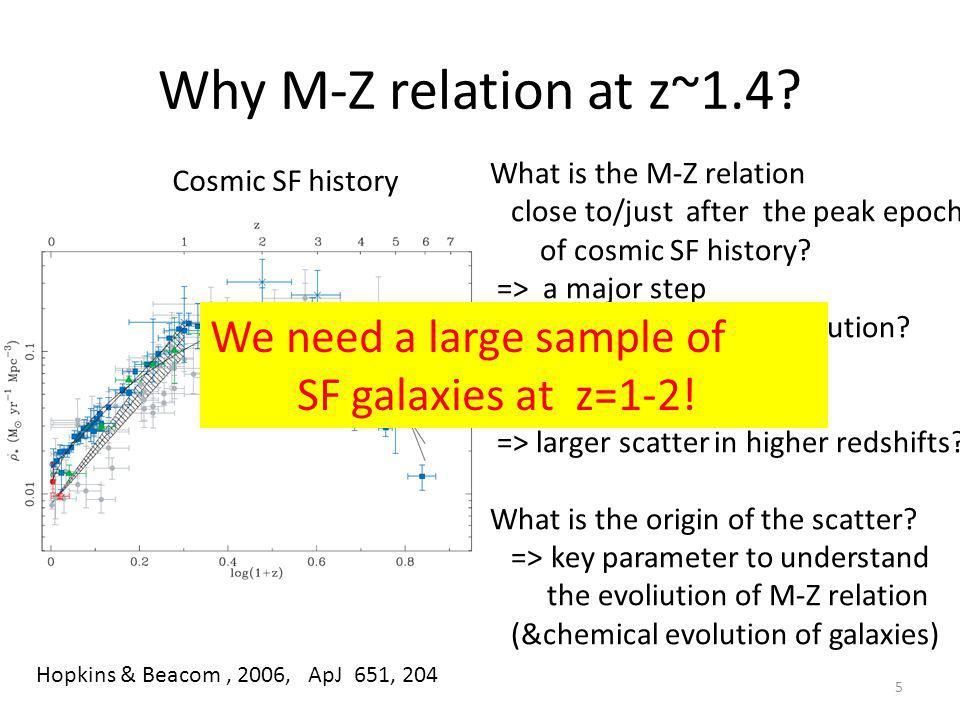 Fundamental Metallicity Relation (FMR) Mannucci et al.