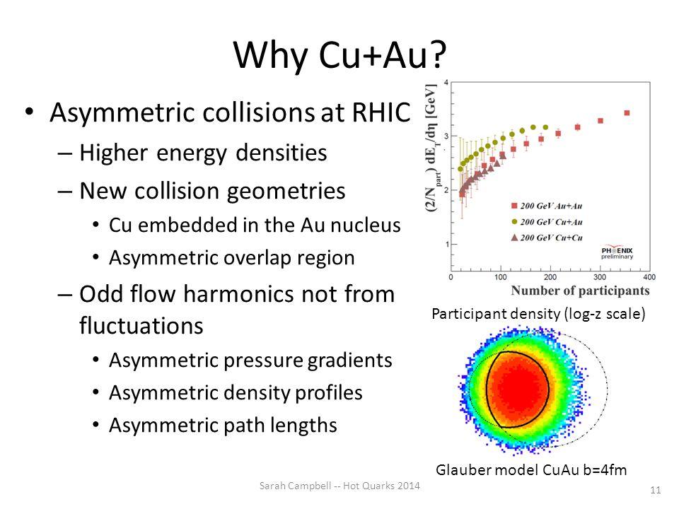 Why Cu+Au.