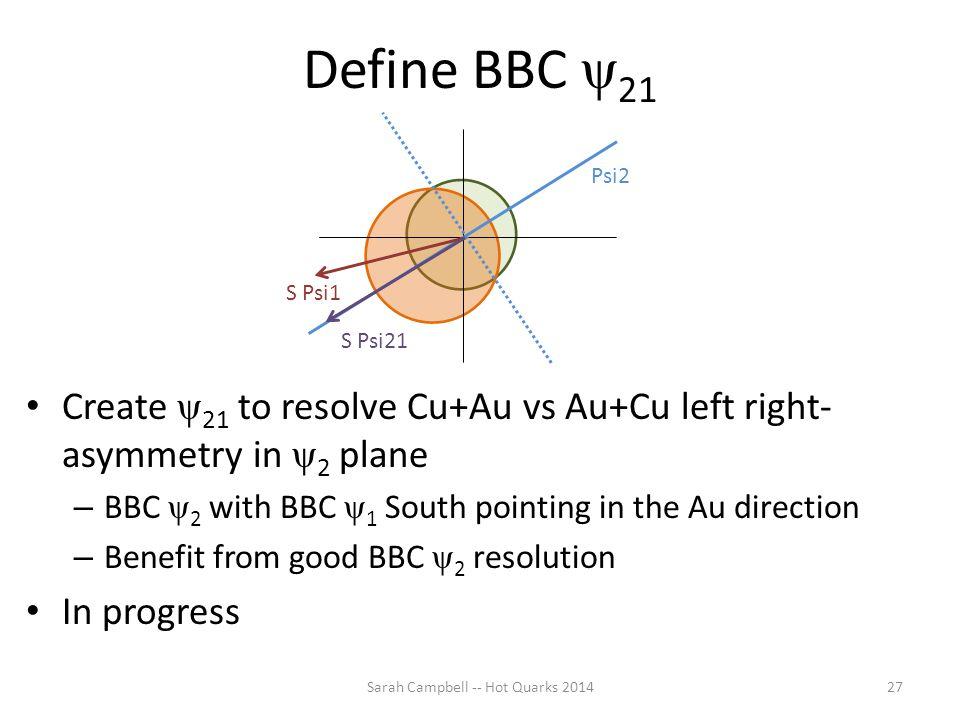 Define BBC ψ 21 Sarah Campbell -- Hot Quarks 201427 Create ψ 21 to resolve Cu+Au vs Au+Cu left right- asymmetry in ψ 2 plane – BBC ψ 2 with BBC ψ 1 So
