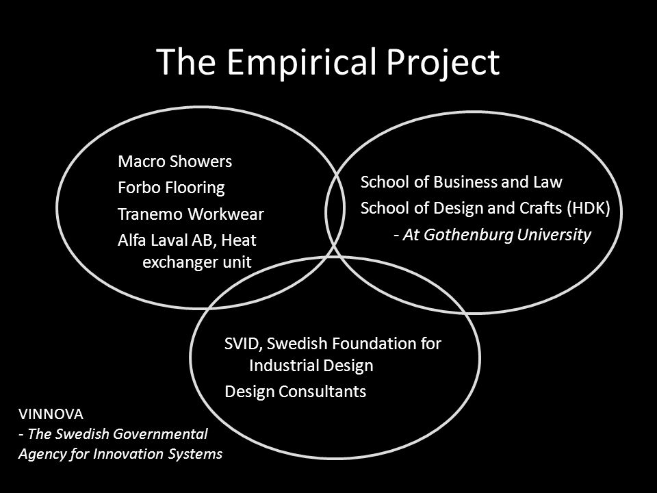 The Empirical Project Macro Showers Forbo Flooring Tranemo Workwear Alfa Laval AB, Heat exchanger unit School of Business and Law School of Design and