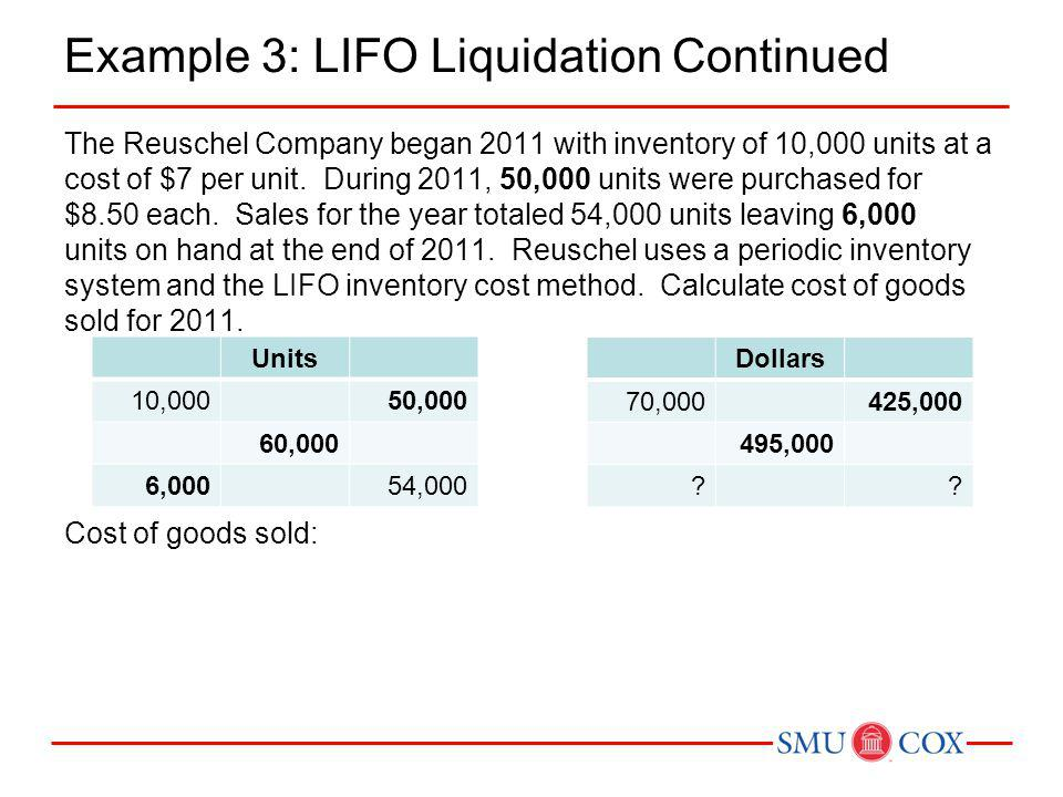 Example 3: LIFO Liquidation Continued From a financial reporting perspective, what problem is created by the use of LIFO in this situation.
