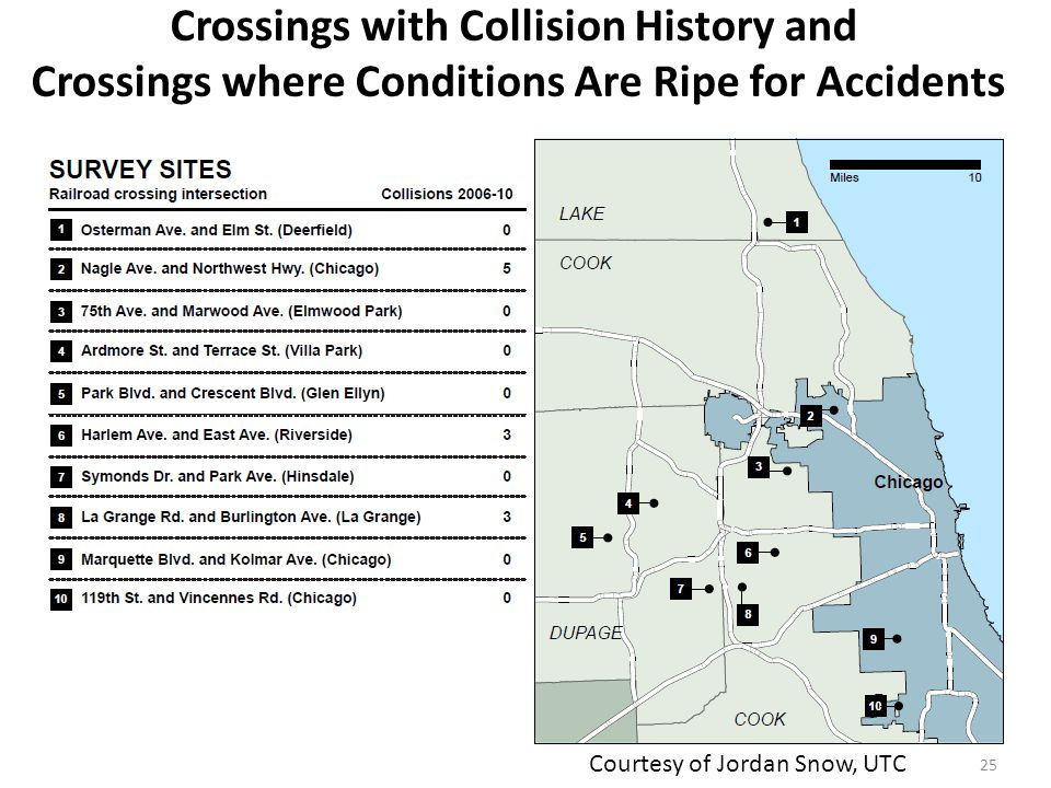 25 Crossings with Collision History and Crossings where Conditions Are Ripe for Accidents Courtesy of Jordan Snow, UTC