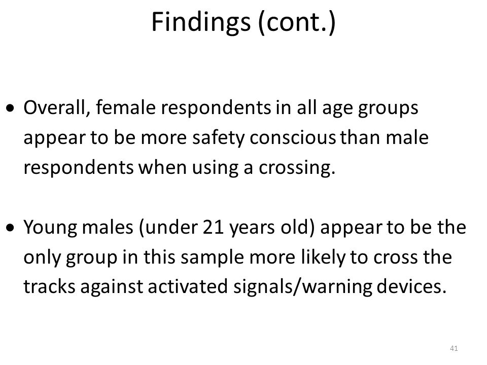 41  Overall, female respondents in all age groups appear to be more safety conscious than male respondents when using a crossing.