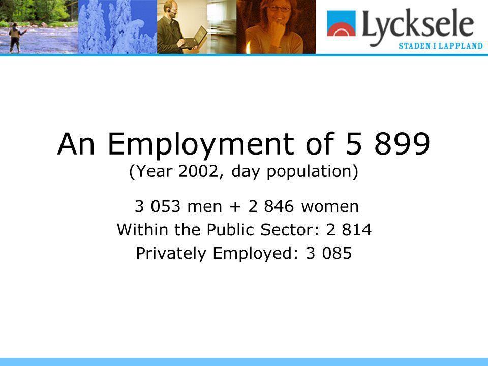 An Employment of 5 899 (Year 2002, day population) 3 053 men + 2 846 women Within the Public Sector: 2 814 Privately Employed: 3 085