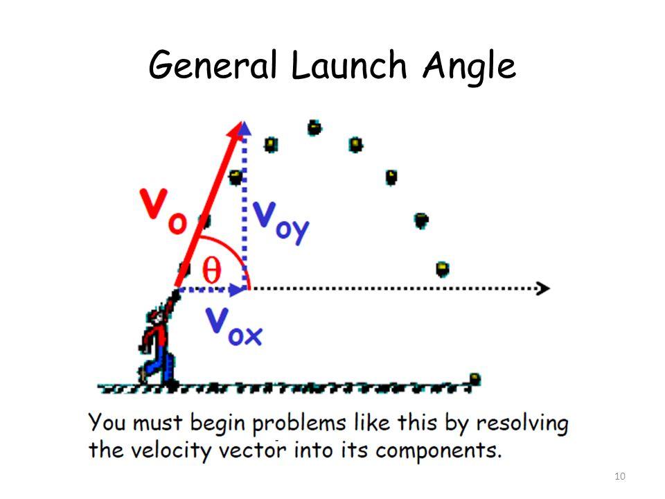 11 Resolving the Velocity