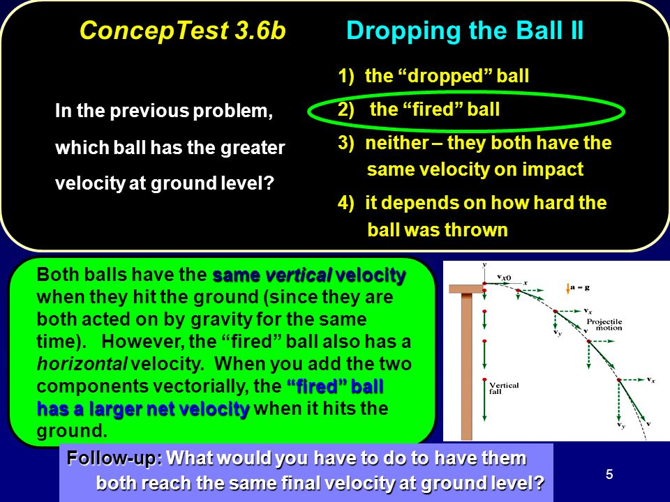 Monday September 26 Projectiles: Launch At Any Angle 6