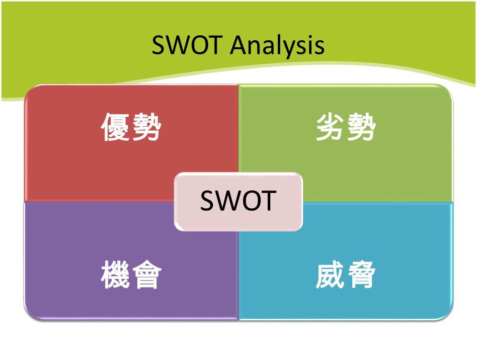 SWOT Analysis 優勢劣勢 機會威脅 SWOT
