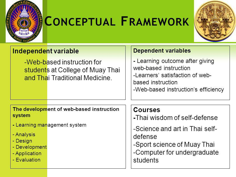 R ESULTS (2)  the effectiveness of web-based instruction 4 websites  Thai wisdom of self-defense was at 89.17/ 85.21, science and art in Thai self-defense was at 88.95/ 87.78, sport science of Muay Thai was at 85.33/ 80.67, computer skills for postgraduate student was at 83.14/ 85.71.