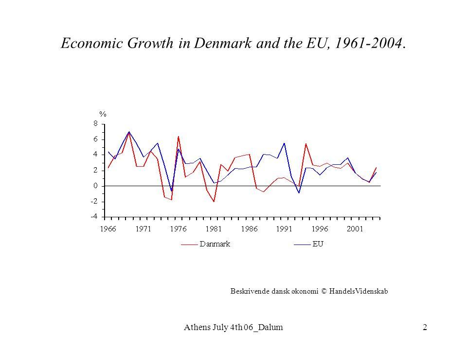 Athens July 4th 06_Dalum2 Economic Growth in Denmark and the EU, 1961-2004. Beskrivende dansk økonomi © HandelsVidenskab