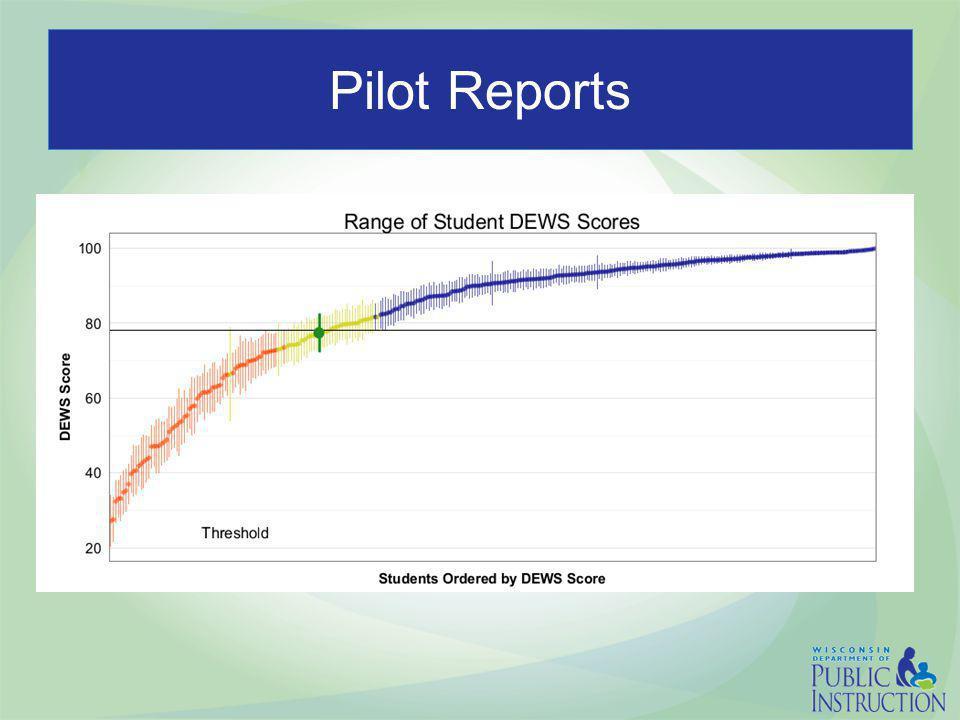 Pilot Reports