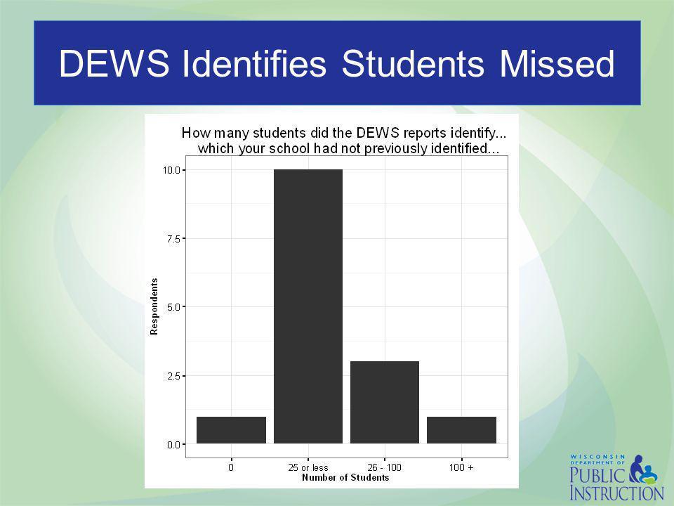 DEWS Identifies Students Missed