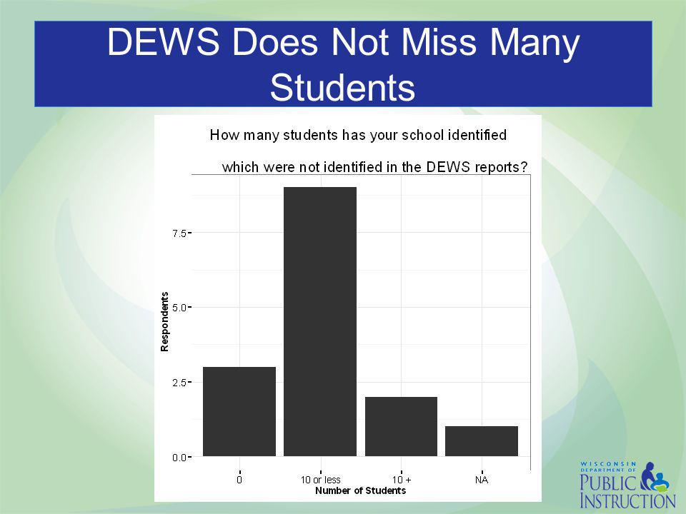 DEWS Does Not Miss Many Students