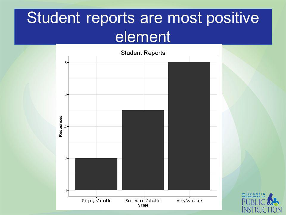 Student reports are most positive element