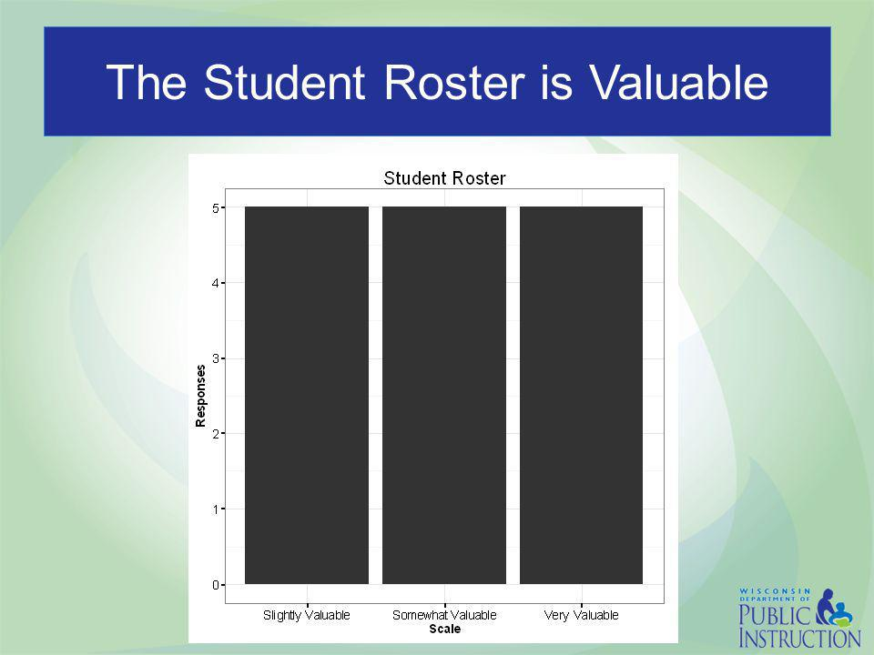 The Student Roster is Valuable
