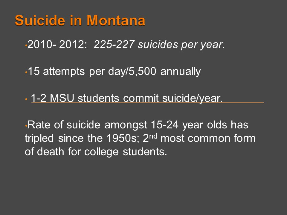 2010- 2012: 225-227 suicides per year. 15 attempts per day/5,500 annually 1-2 MSU students commit suicide/year. Rate of suicide amongst 15-24 year old