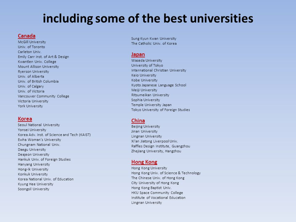 Utahloy is proud to be inclusive, to produce outstanding IB results, and to get all our graduates into universities and colleges around the world.