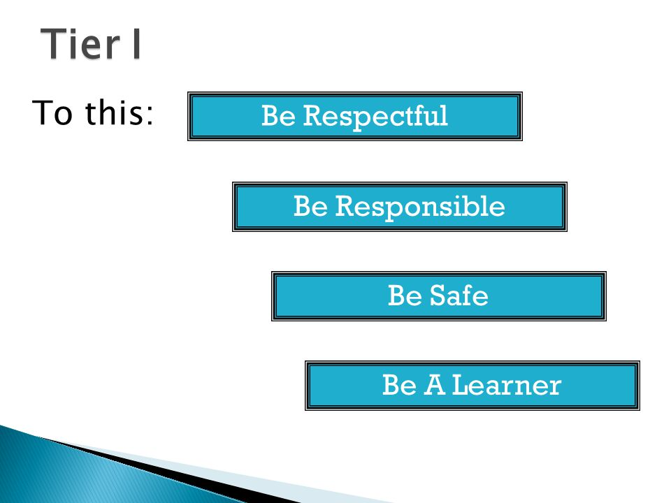 To this: Be A Learner Be Respectful Be Responsible Be Safe Tier I