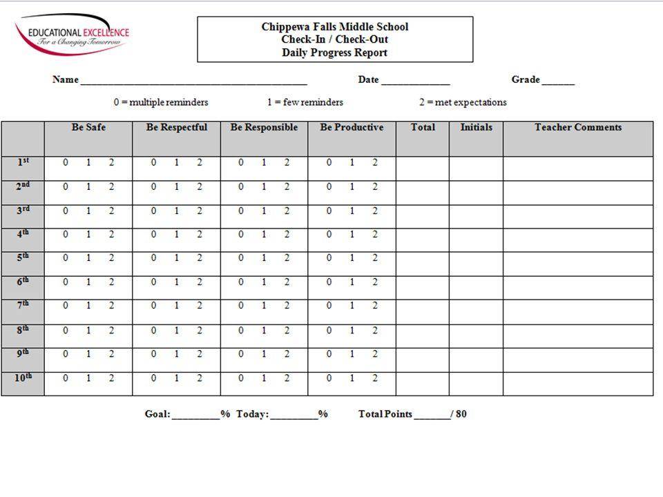  Sample DPR form for Middle School
