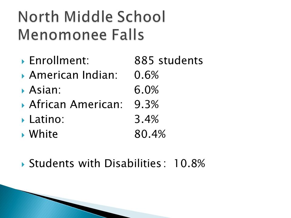  Enrollment:885 students  American Indian:0.6%  Asian:6.0%  African American:9.3%  Latino:3.4%  White80.4%  Students with Disabilities: 10.8%