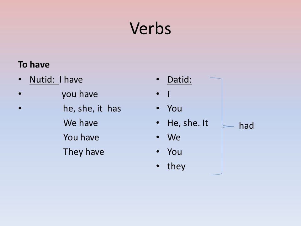Verbs To have Nutid: I have you have he, she, it has We have You have They have Datid: I You He, she.