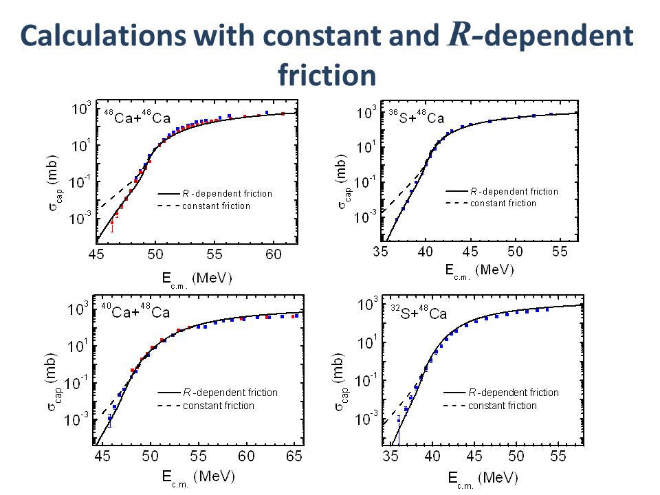 Calculations with constant and R- dependent friction