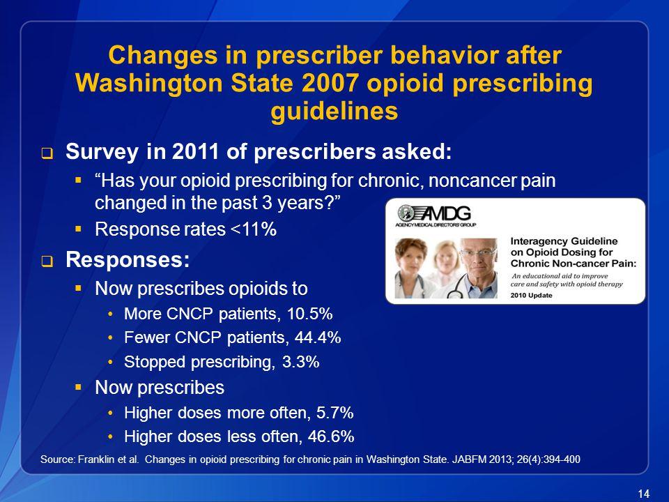 "14 Changes in prescriber behavior after Washington State 2007 opioid prescribing guidelines  Survey in 2011 of prescribers asked:  ""Has your opioid"
