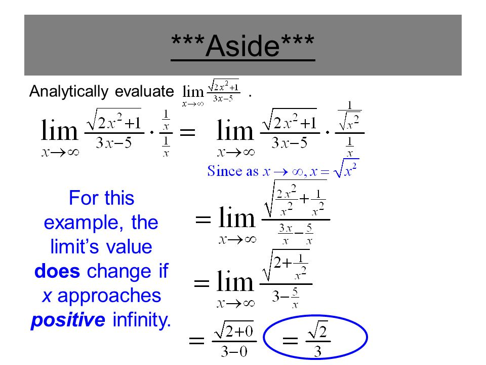 Example 3 (Procedure 2) Analytically evaluate.