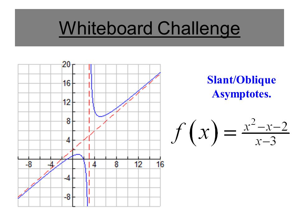 Oblique/Slant Asymptote For rational functions, slant asymptotes occur when the degree of the numerator is one more than the degree of the denominator.