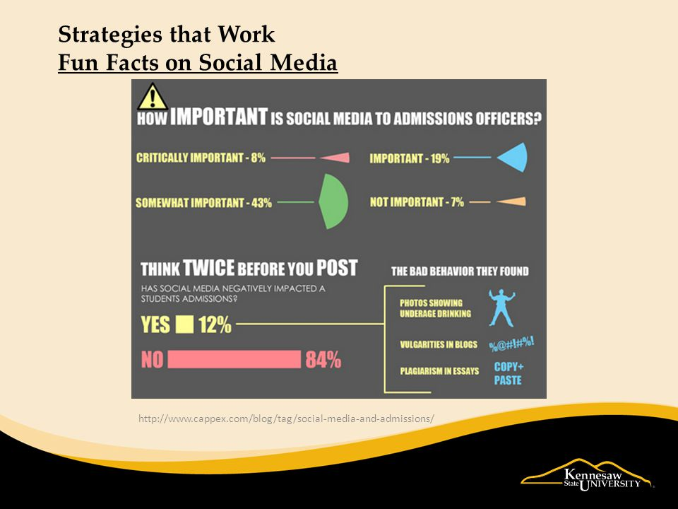 Strategies that Work Fun Facts on Social Media http://www.cappex.com/blog/tag/social-media-and-admissions/