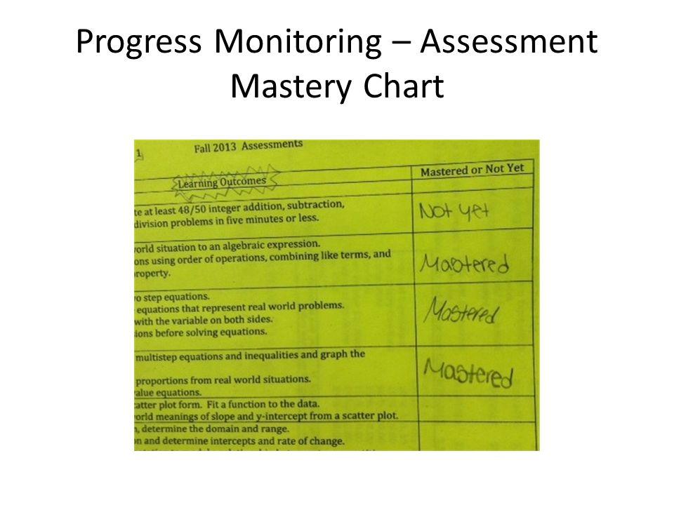 Progress Monitoring – Assessment Mastery Chart