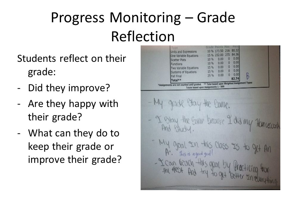 Progress Monitoring – Grade Reflection Students reflect on their grade: -Did they improve? -Are they happy with their grade? -What can they do to keep