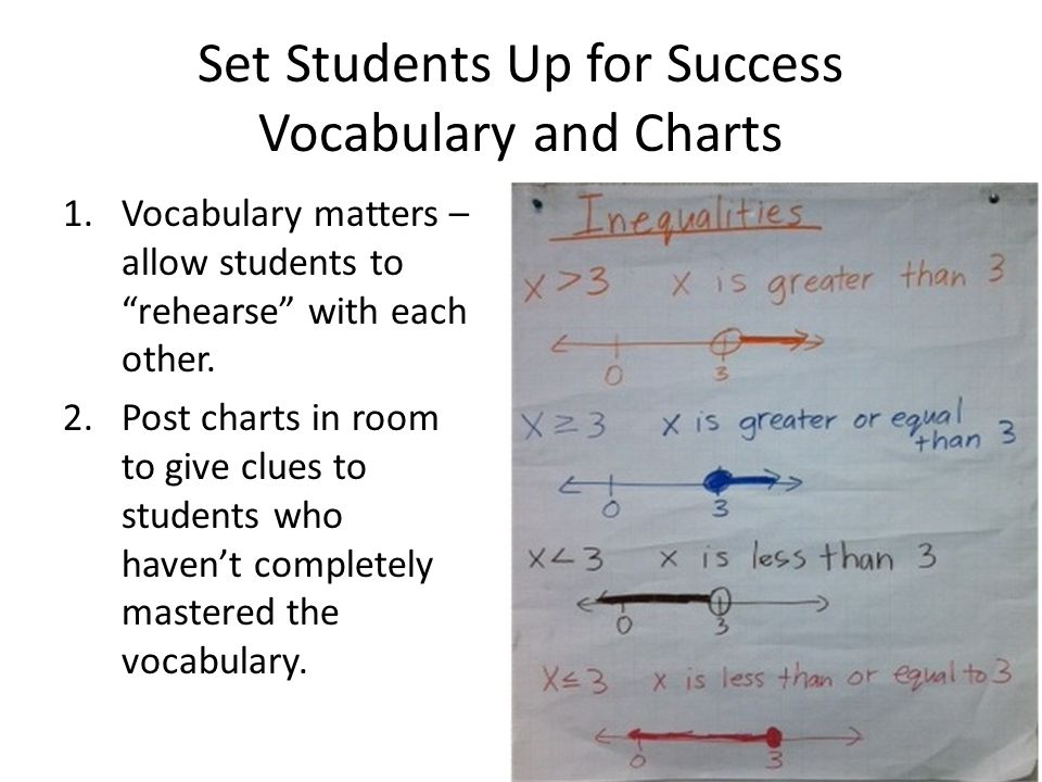 """Set Students Up for Success Vocabulary and Charts 1.Vocabulary matters – allow students to """"rehearse"""" with each other. 2.Post charts in room to give c"""