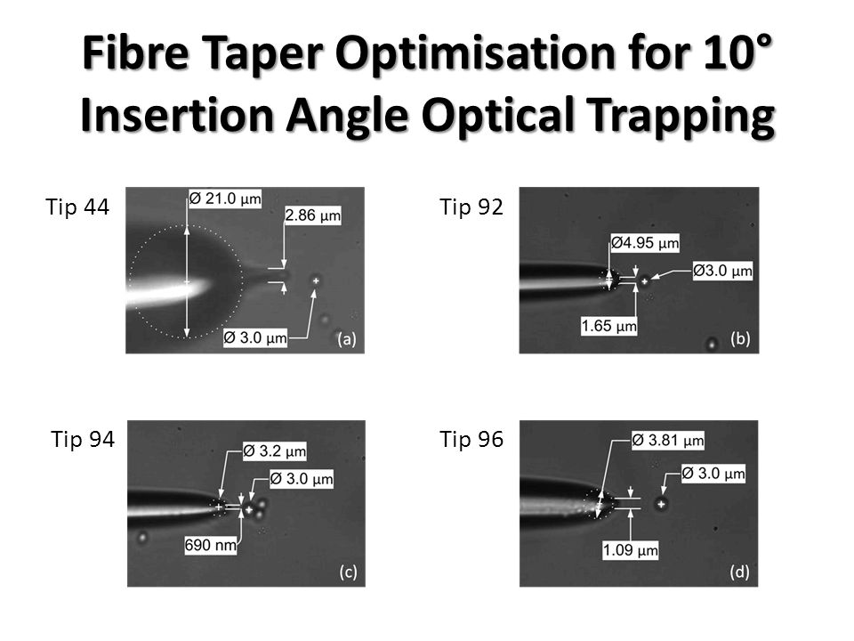 Fibre Taper Optimisation for 10° Insertion Angle Optical Trapping Tip 44 Tip 96 Tip 92 Tip 94
