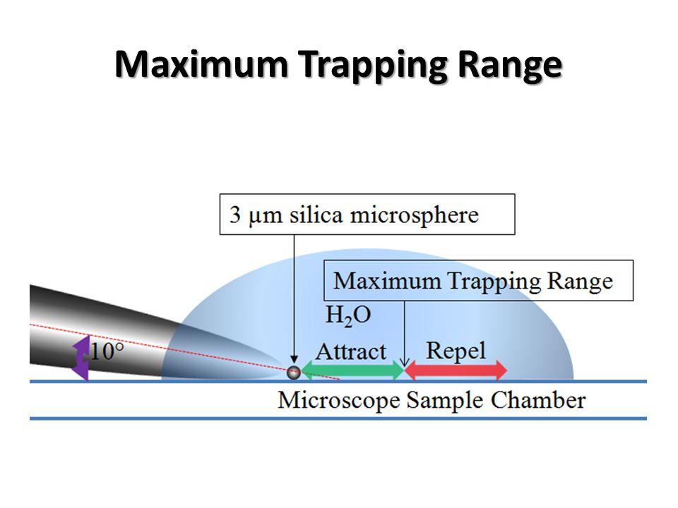Maximum Trapping Range