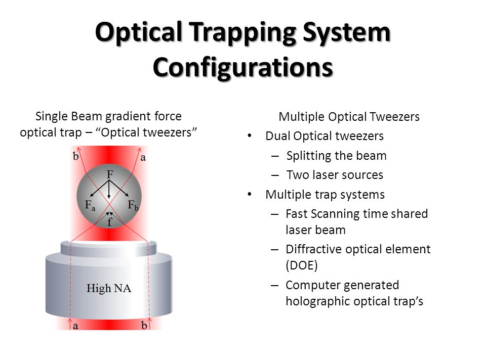 Optical Trapping System Configurations Multiple Optical Tweezers Dual Optical tweezers – Splitting the beam – Two laser sources Multiple trap systems – Fast Scanning time shared laser beam – Diffractive optical element (DOE) – Computer generated holographic optical trap's Single Beam gradient force optical trap – Optical tweezers