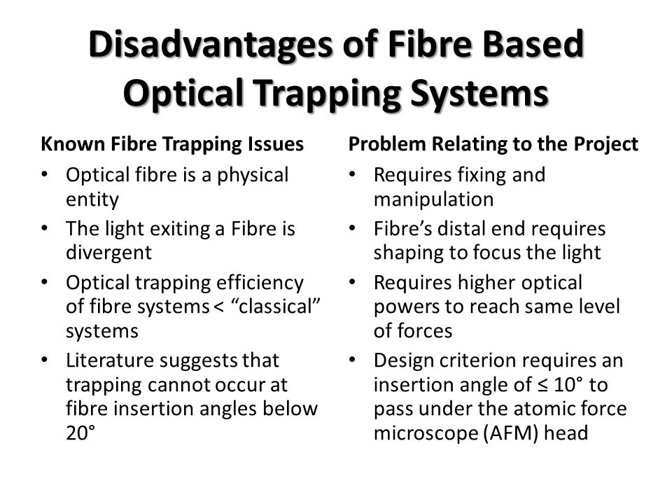 Disadvantages of Fibre Based Optical Trapping Systems Known Fibre Trapping Issues Optical fibre is a physical entity The light exiting a Fibre is divergent Optical trapping efficiency of fibre systems < classical systems Literature suggests that trapping cannot occur at fibre insertion angles below 20° Problem Relating to the Project Requires fixing and manipulation Fibre's distal end requires shaping to focus the light Requires higher optical powers to reach same level of forces Design criterion requires an insertion angle of ≤ 10° to pass under the atomic force microscope (AFM) head