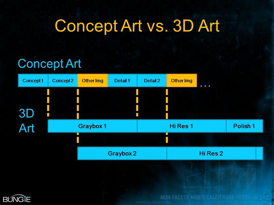 3D Art Concept Art vs.