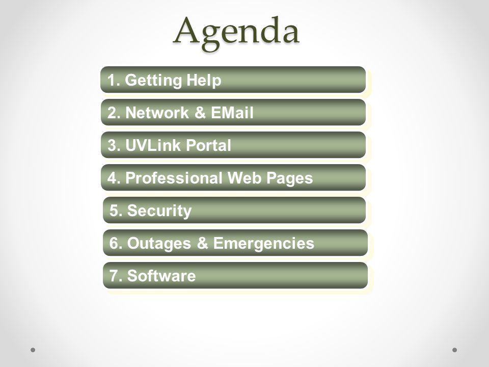 1. Procedures 1. Getting Help Agenda 2. Network & EMail 5.