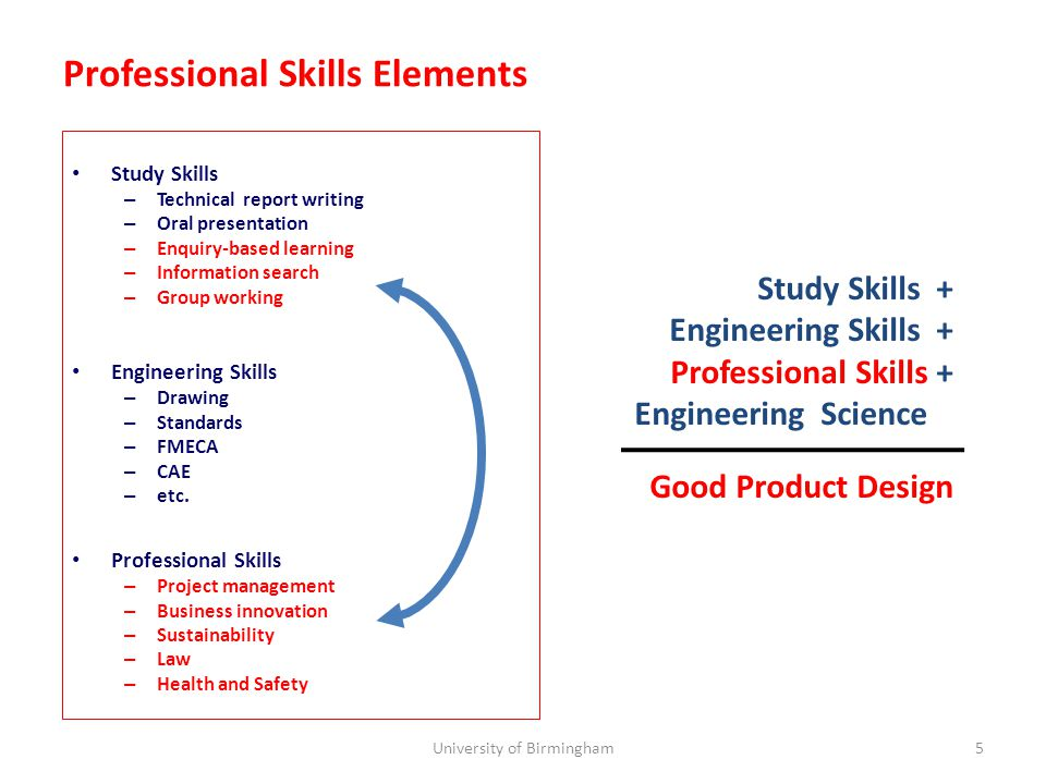 Professional Skills Elements Study Skills – Technical report writing – Oral presentation – Enquiry-based learning – Information search – Group working Engineering Skills – Drawing – Standards – FMECA – CAE – etc.