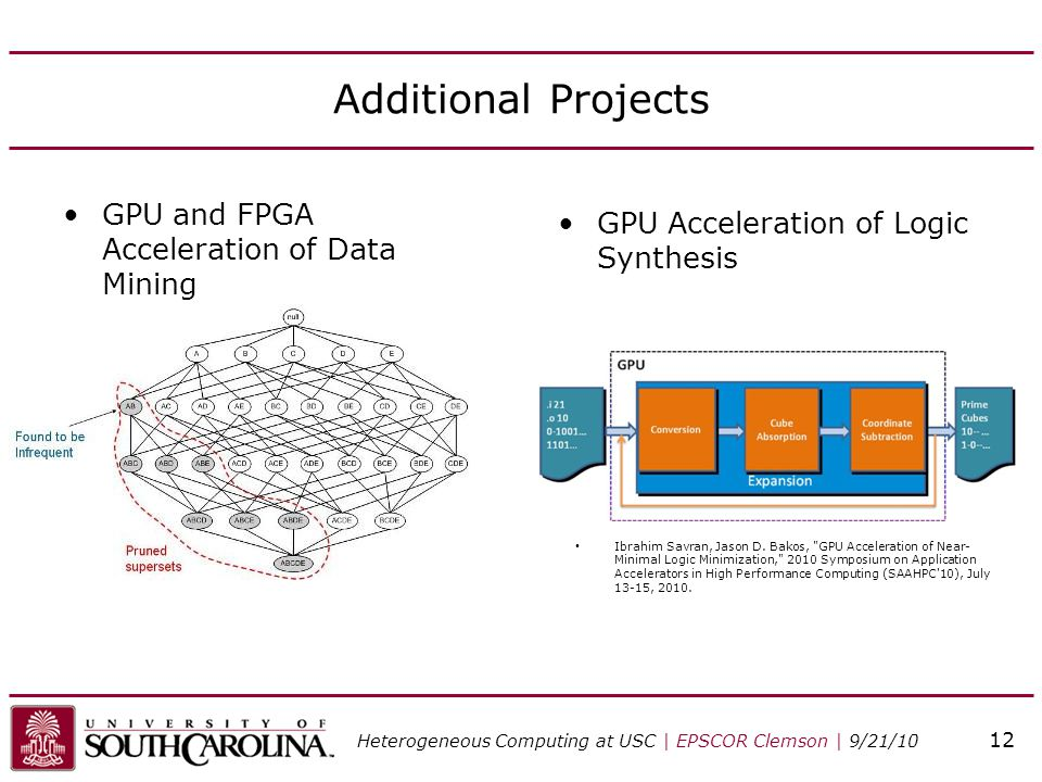 Additional Projects GPU and FPGA Acceleration of Data Mining GPU Acceleration of Logic Synthesis Ibrahim Savran, Jason D.