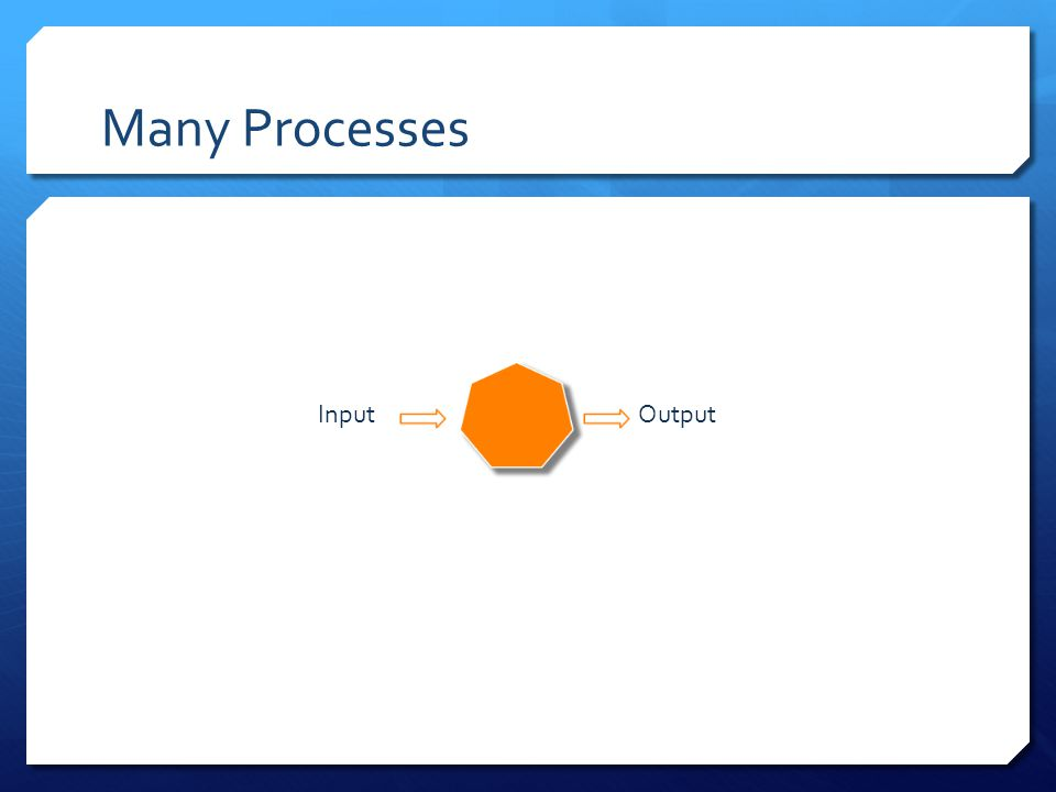 Many Processes InputOutput
